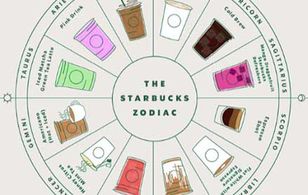 Starbucks is Recommending Drinks Based on Your Zodiac Sign